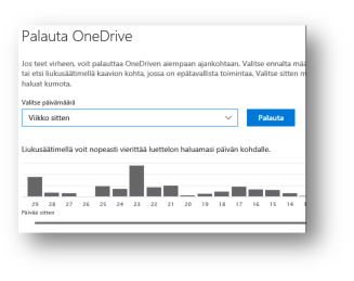 Palauta Onedrive for Business