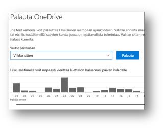 Palauta Onedrive for Business